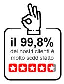 il 99.8% dei nostri clienti è soddisfatto